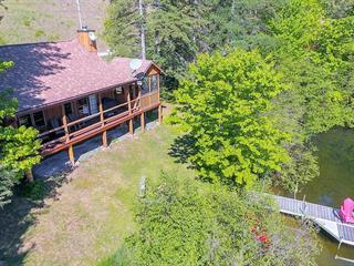 Cottage for sale in Wentworth-Nord, Laurentides, 7037Z, Rue du Trappeur, 28286768 - Centris.ca