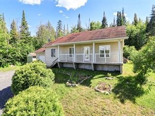 House for sale in Morin-Heights, Laurentides, 15, Rue d'Alsace, 10056454 - Centris.ca
