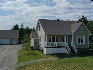 Duplex à vendre à Rouyn-Noranda, Abitibi-Témiscamingue, 6750, boulevard  Témiscamingue, 19276236 - Centris.ca
