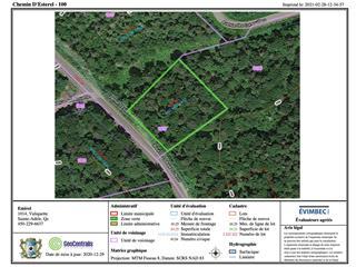 Lot for sale in Estérel, Laurentides, Chemin d'Estérel, 24671411 - Centris.ca