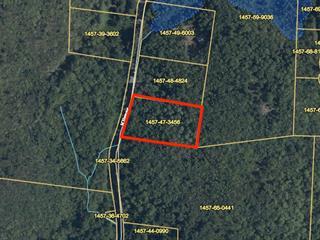 Terrain à vendre à Grenville-sur-la-Rouge, Laurentides, Chemin  Kilmar, 22471946 - Centris.ca