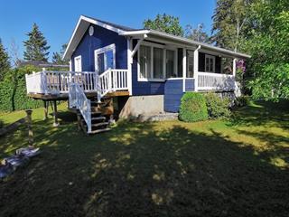 Chalet à vendre à Saint-Gédéon, Saguenay/Lac-Saint-Jean, 48, Chemin du Domaine-Grandmont, 19570443 - Centris.ca