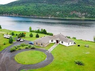 Maison à vendre à Shawinigan, Mauricie, 2550, Chemin de Saint-Jean-des-Piles, 21219107 - Centris.ca