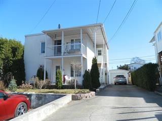 Duplex à vendre à Saguenay (Chicoutimi), Saguenay/Lac-Saint-Jean, 1334 - 1336, boulevard  Renaud, 23233036 - Centris.ca
