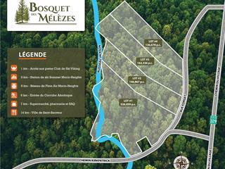 Terrain à vendre à Morin-Heights, Laurentides, Rue  Forget, 15551863 - Centris.ca