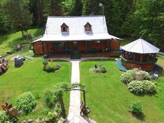 Maison à vendre à Bouchette, Outaouais, 44 - 45, Chemin  Charbonneau, 27870672 - Centris.ca
