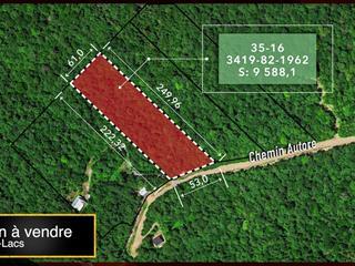 Lot for sale in Val-des-Lacs, Laurentides, Chemin  Autoré, 11412554 - Centris.ca