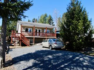 Duplex à vendre à Val-David, Laurentides, 1194 - 1196, Rue  Dion, 13883510 - Centris.ca