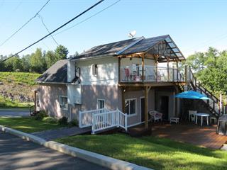 Maison à vendre à Rivière-Rouge, Laurentides, 120, Montée  Marois, 22542063 - Centris.ca