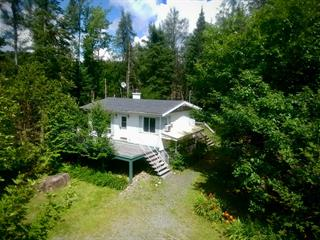 House for sale in Saint-Adolphe-d'Howard, Laurentides, 2196, Montée du Bois-Franc, 25047606 - Centris.ca