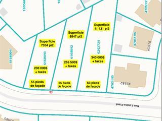 Terrain à vendre à Québec (Sainte-Foy/Sillery/Cap-Rouge), Capitale-Nationale, Rue  Louise-Fiset, 27660049 - Centris.ca