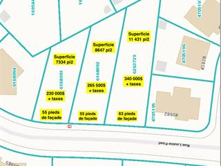 Lot for sale in Québec (Sainte-Foy/Sillery/Cap-Rouge), Capitale-Nationale, Rue  Louise-Fiset, 14255575 - Centris.ca