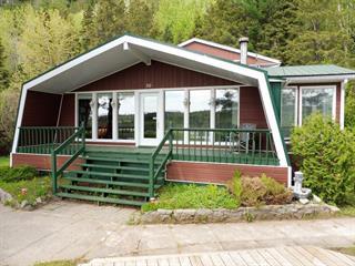 Chalet à vendre à Saguenay (Canton Tremblay), Saguenay/Lac-Saint-Jean, 30, Chemin des Terre-Rompues, 22350567 - Centris.ca