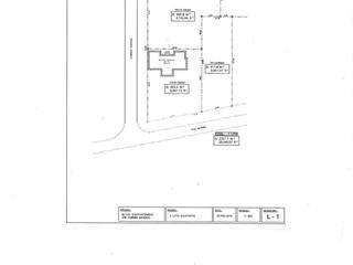 Lot for sale in Gatineau (Aylmer), Outaouais, 170, Chemin  Garden, 21892476 - Centris.ca