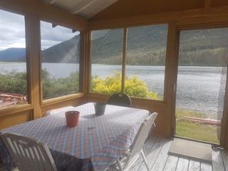 Cottage for sale in Marsoui, Gaspésie/Îles-de-la-Madeleine, Les Quatre Lacs, 21397229 - Centris.ca