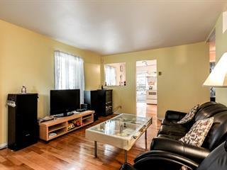 Maison à vendre à Montréal (Le Sud-Ouest), Montréal (Île), 1401, Rue  Jolicoeur, 15628478 - Centris.ca