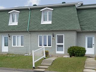 Condo for sale in Salaberry-de-Valleyfield, Montérégie, 41, Terrasse  Vaillancourt, 11286242 - Centris.ca