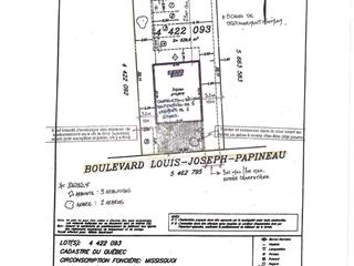 Lot for sale in Cowansville, Montérégie, boulevard  Louis-Joseph-Papineau, 13283152 - Centris.ca