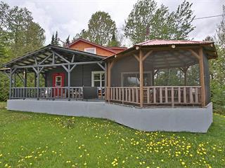 Maison à vendre à Coaticook, Estrie, 470, Chemin des Chalets, 28205149 - Centris.ca