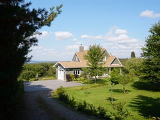Maison à vendre à Sainte-Catherine-de-Hatley, Estrie, 325, Chemin de North Hatley, 19396083 - Centris.ca