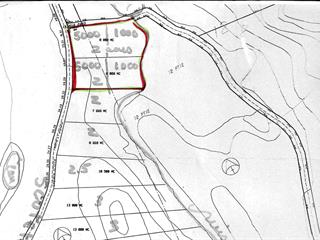 Lot for sale in Grenville-sur-la-Rouge, Laurentides, Chemin  Scotch, 9055054 - Centris.ca