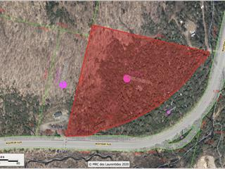 Lot for sale in Sainte-Agathe-des-Monts, Laurentides, 1180, Route  329 Sud, 17066940 - Centris.ca