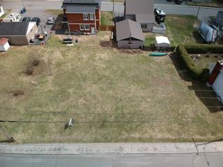 Lot for sale in Shawinigan, Mauricie, 21e Avenue, 11192666 - Centris.ca