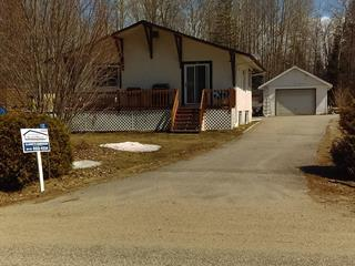 House for sale in Saint-Aimé-du-Lac-des-Îles, Laurentides, 1100, Chemin du Tour-du-Lac, 10067354 - Centris.ca