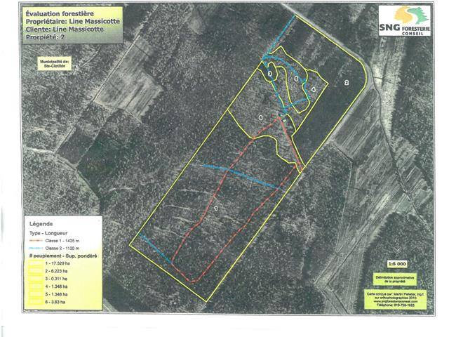 Land for sale in Sainte-Clotilde-de-Horton, Centre-du-Québec, 3400, Route  Boucher, 25287465 - Centris.ca