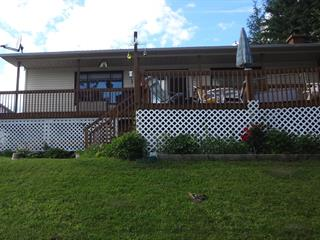 House for sale in Lac-Saint-Paul, Laurentides, 144, Chemin de la Baie, 14775280 - Centris.ca