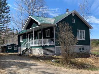 Maison à vendre à Sainte-Anne-du-Lac, Laurentides, 408, Chemin du Tour-du-Lac, 18253739 - Centris.ca