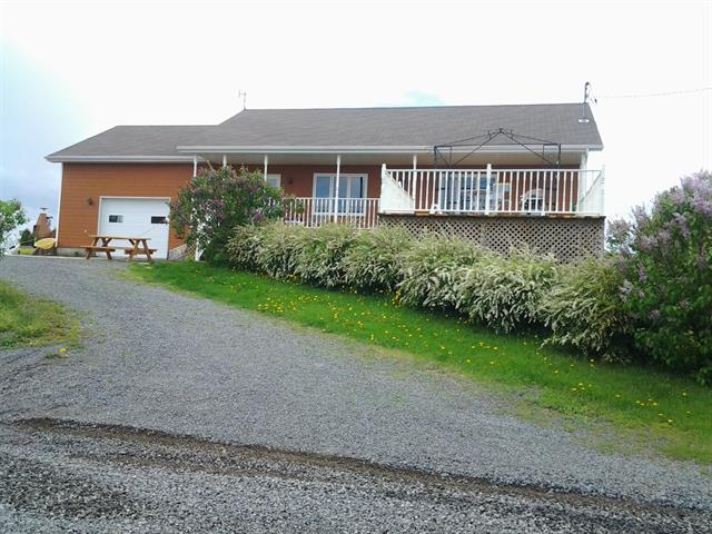 House for sale in Alma, Saguenay/Lac-Saint-Jean, 4070, Chemin des Éperviers, 16607660 - Centris.ca