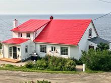 House for sale in Cloridorme, Gaspésie/Îles-de-la-Madeleine, 15, Route du Brûlé, 13802949 - Centris.ca
