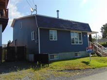 Maison à vendre à Saint-Blaise-sur-Richelieu, Montérégie, 54, 40e Avenue, 22401194 - Centris.ca