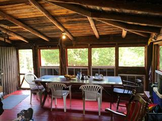 Cottage for sale in Bouchette, Outaouais, 1, Île  Roddick, 24772812 - Centris.ca