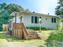 House for sale in Pontiac, Outaouais, 140, Avenue des Colombes, 13467030 - Centris.ca