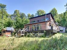 Cottage for sale in Amherst, Laurentides, 270, Chemin du Prospecteur, 19929652 - Centris.ca
