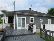 Maison à vendre à Rivière-Rouge, Laurentides, 1100, Rue  Landry, 22014979 - Centris.ca