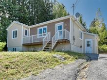 House for sale in Saint-Gabriel, Lanaudière, 89, Rue des Écoles, 24635171 - Centris.ca