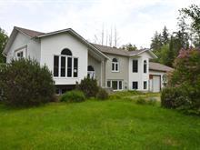 House for sale in Blue Sea, Outaouais, 9, Chemin du Lac-Roberge, 25026896 - Centris.ca