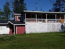House for sale in Wentworth-Nord, Laurentides, 2990, Rue  Diane, 22408877 - Centris.ca