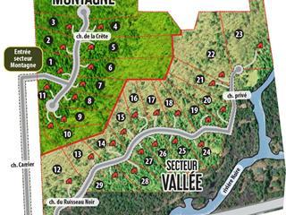 Lot for sale in Sainte-Agathe-des-Monts, Laurentides, 28, Route  329 Nord, 23352977 - Centris.ca