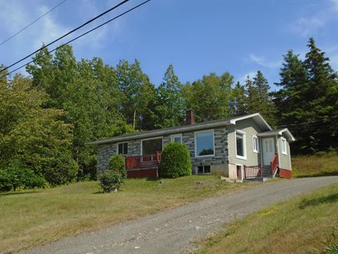 House for sale in Sainte-Anne-de-la-Pocatière, Bas-Saint-Laurent, 150, Chemin  Hudon, 19811075 - Centris.ca