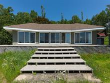 House for sale in Baie-Saint-Paul, Capitale-Nationale, 190, Chemin  Dérobé, 12457581 - Centris.ca