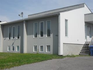 Maison en copropriété à vendre à Saguenay (Chicoutimi), Saguenay/Lac-Saint-Jean, 479, Rue  Rabelais, 18630942 - Centris.ca