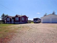 House for sale in Saint-Félix-de-Dalquier, Abitibi-Témiscamingue, 286, Route  109 Nord, 25723318 - Centris.ca