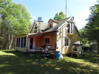 Maison à vendre à Sainte-Anne-du-Lac, Laurentides, 7, Route de Sainte-Anne-du-Lac, 9648766 - Centris.ca