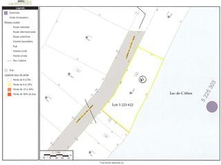 Terrain à vendre à Labelle, Laurentides, Chemin du Lac-de-l'Abies, 24355246 - Centris.ca