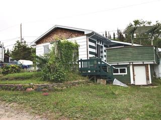 Maison à vendre à Sept-Îles, Côte-Nord, 47, Rue  Mercure, 25685215 - Centris.ca