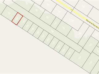 Lot for sale in Saint-Jean-sur-Richelieu, Montérégie, Rue  Non Disponible-Unavailable, 25763696 - Centris.ca